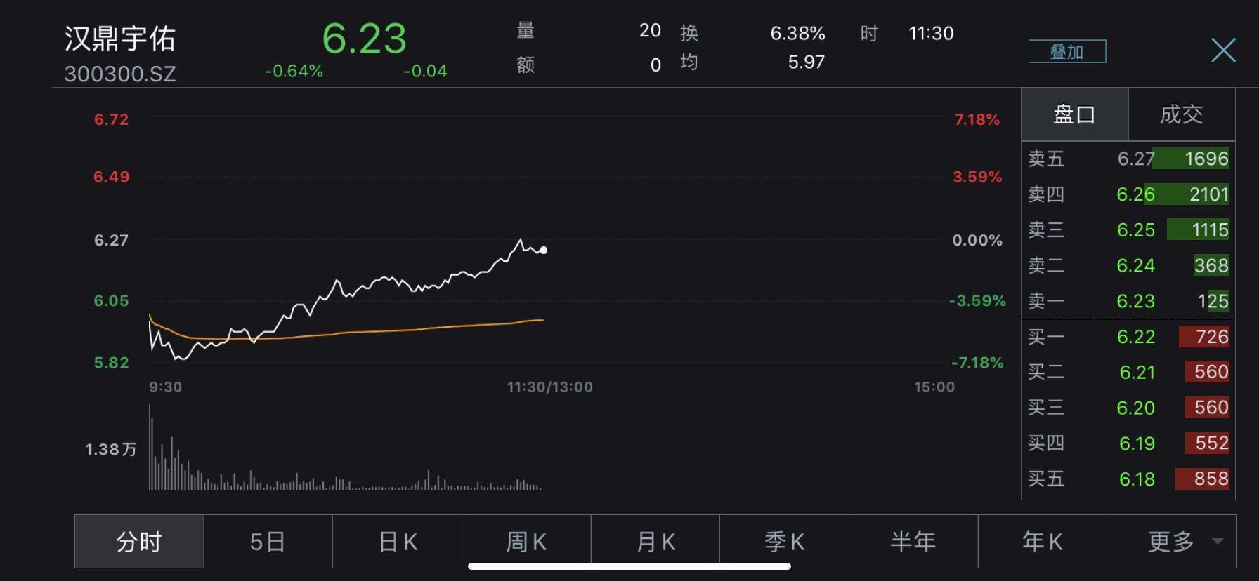 杭州第一大P2P平台微贷网被立案之后风波仍不断