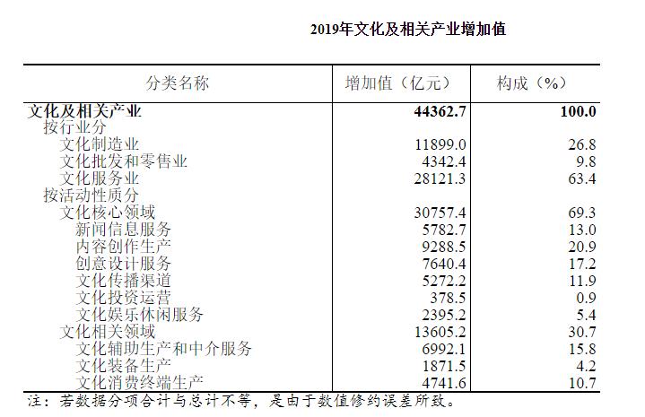 教育占gdp比重_到2025年南昌数字经济规模占GDP比重将达50%