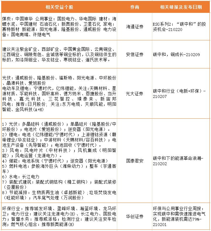 http://www.weixinrensheng.com/caijingmi/2583561.html