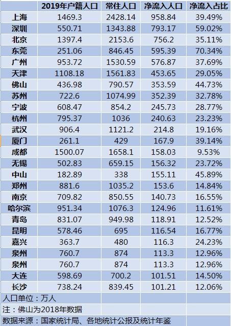 人口密度最低的国家_重庆人口密度最低县:常住人口20万,平均每平方公里住60人