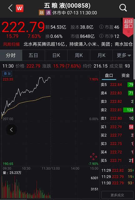 A股重拾升势,克复3400点!创业板大涨3%,多板块迸发,外资加仓75亿!央妈又出手,开释500亿!