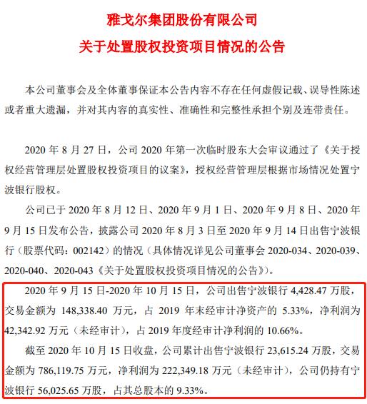服装巨头成炒股大神?两个月狂卖宁波银行超2亿股,大赚22亿!在下什么棋?