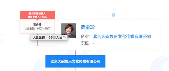 《你好,李焕英》贾玲一把或赚超1.4亿,最大赢家却突遭资金出货!闪崩超12%