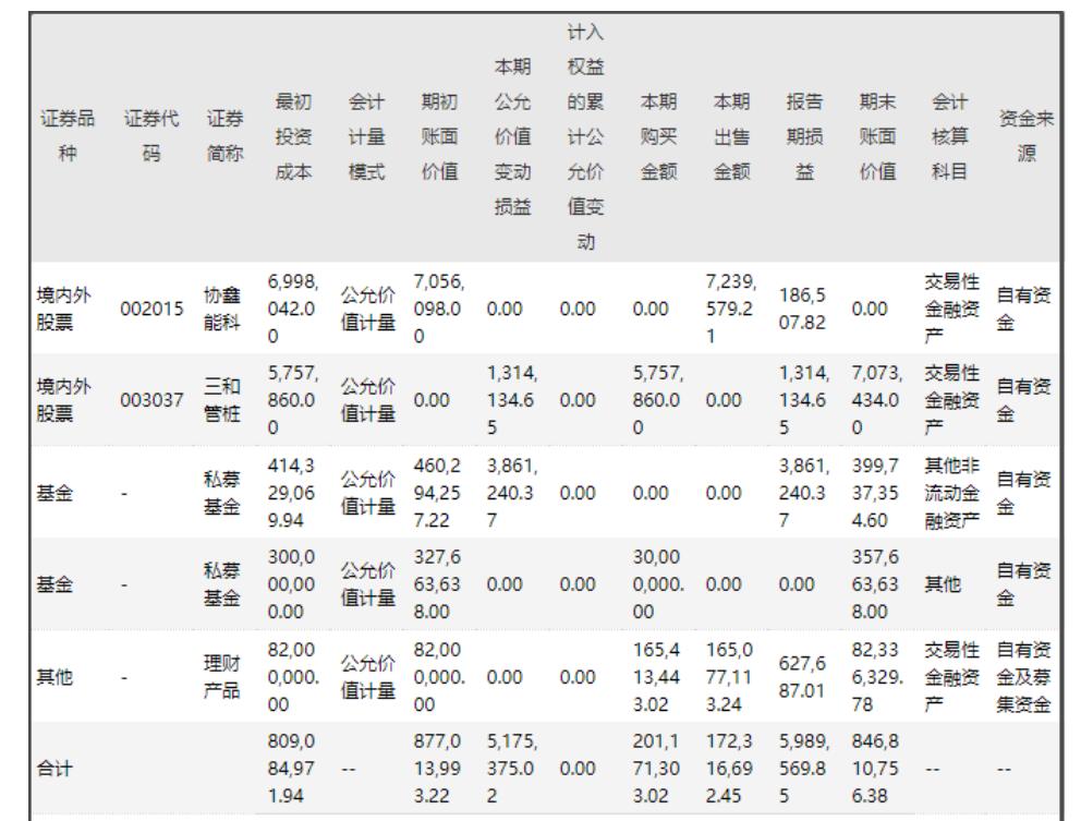 一品传承代理958337涨疯了!这只A股狂拉7连板,中报猛增2387%!原因竟是